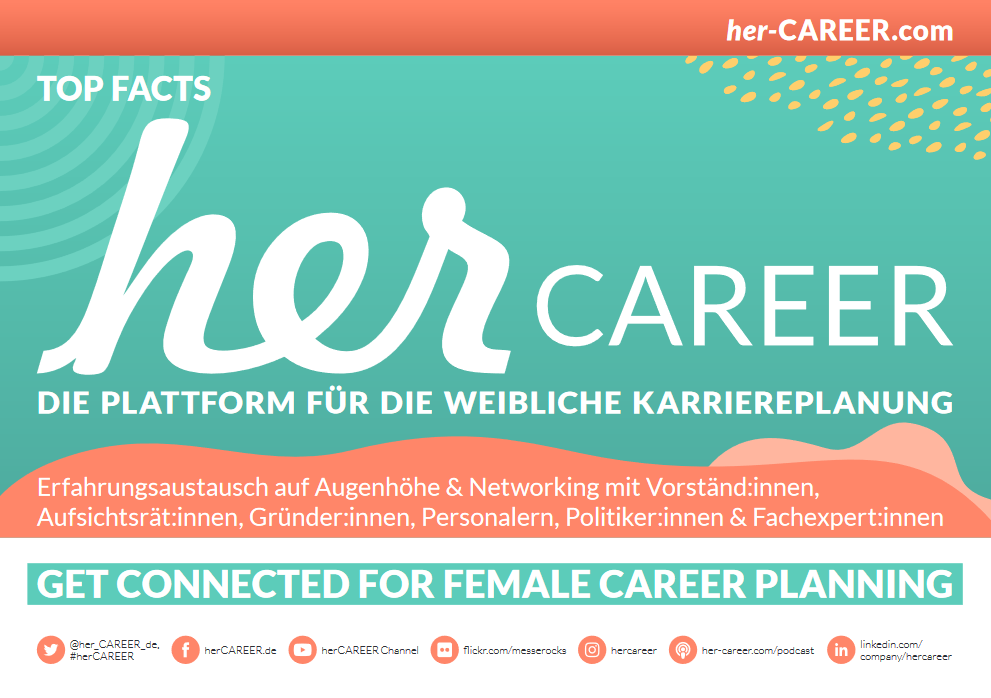 herCAREER Top Facts 2022
